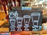 Kaffeegröße